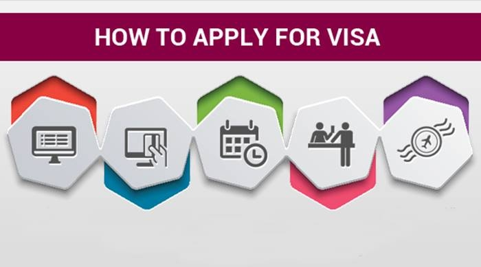 How to apply for a working visa