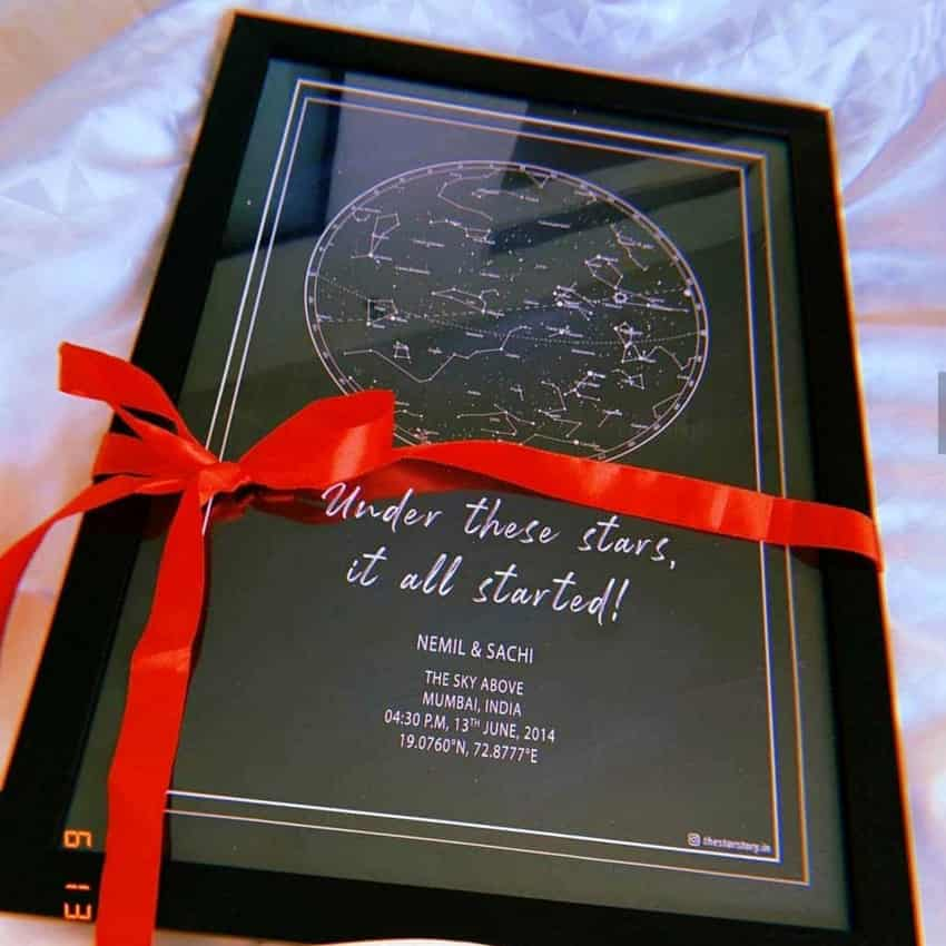Star Maps – A Perfect Gift For The Birthday