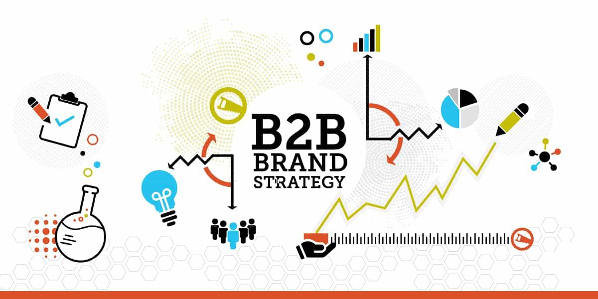 Components of successful B2B branding strategies
