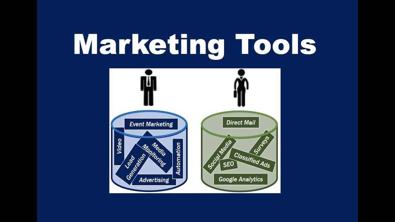Internet Marketing Tools To Promote Products And Services