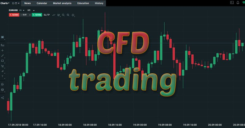 Share CFD Trading