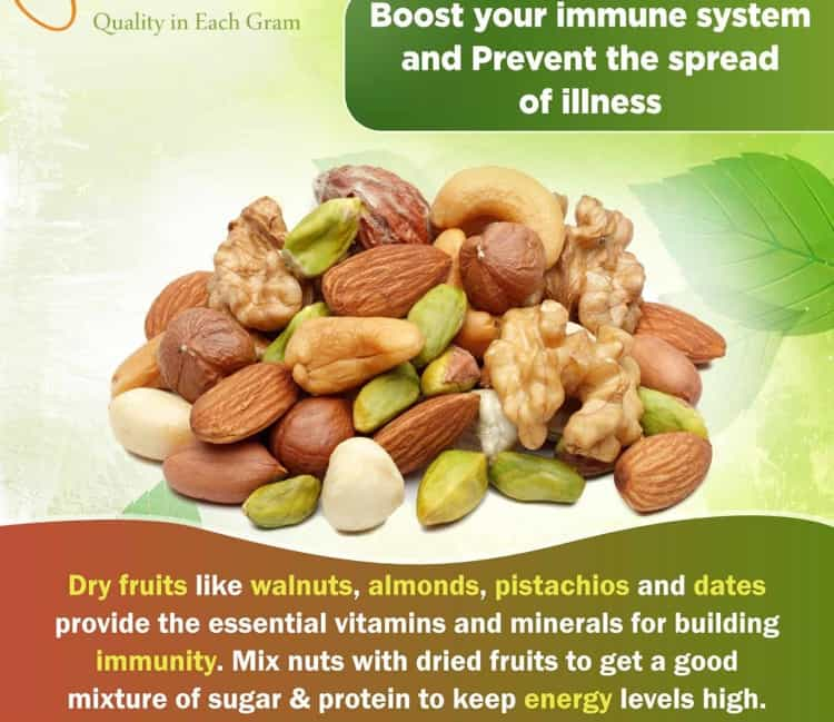 Snacking On nuts And Dry Fruits Reduce Diseases