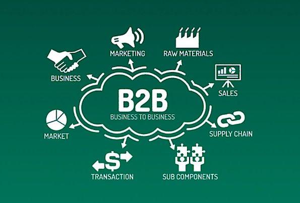 Importance of B2B branding
