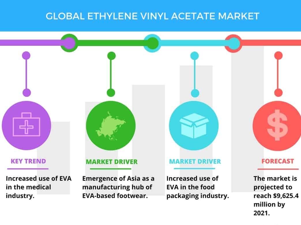 EVA Form Sheet Is Used In Industries