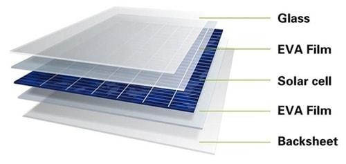 EVA Form Sheets and Solar Panels