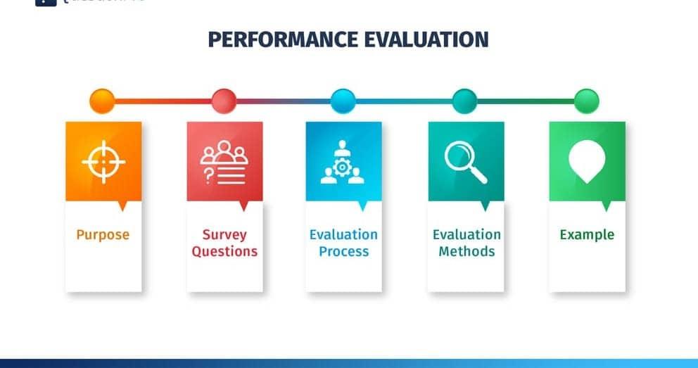 Sale Performance Evaluation