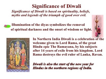 The significance of Festival Of Diwali in our life