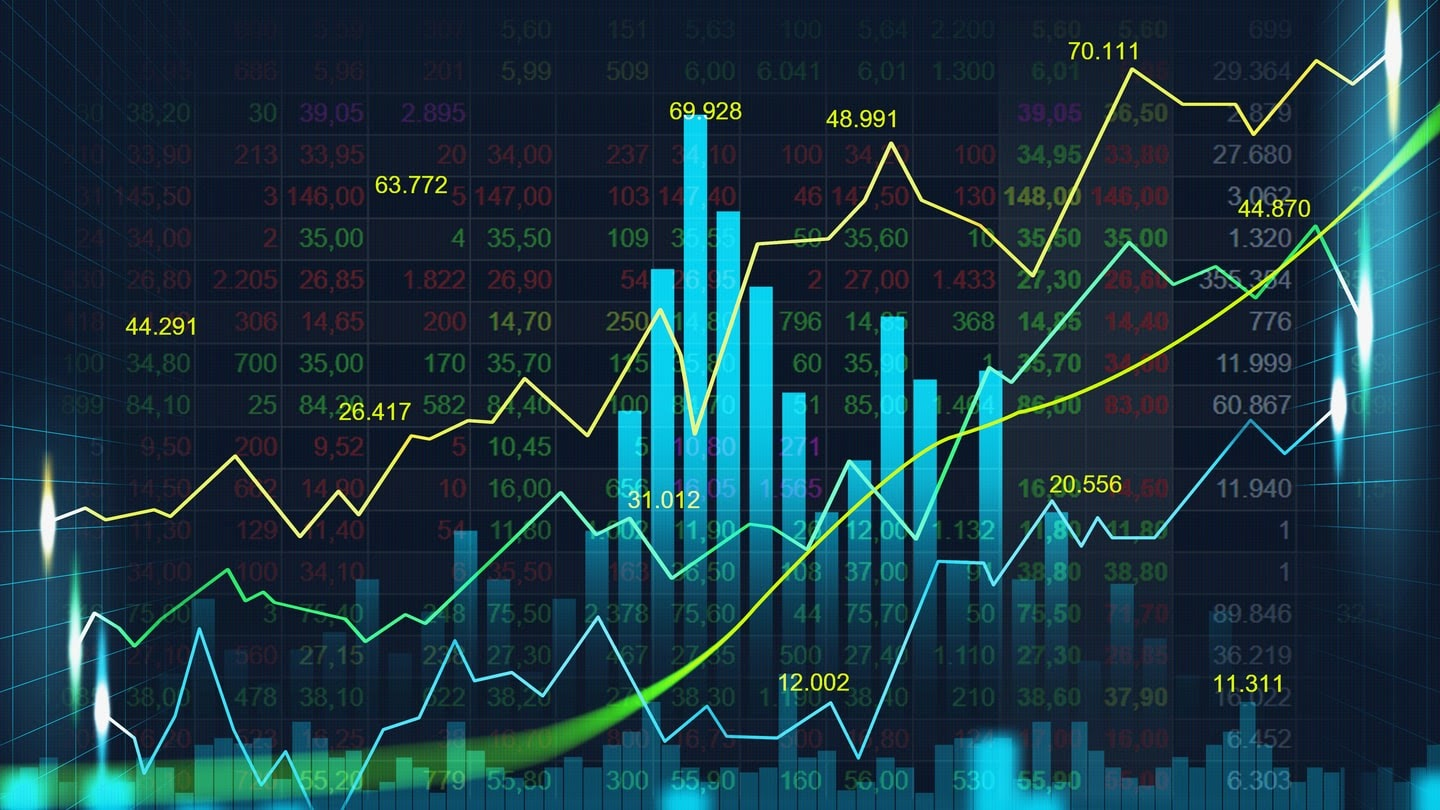 Why you may not be fit to trade CFDs