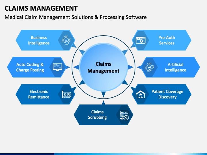 medical claims processing software