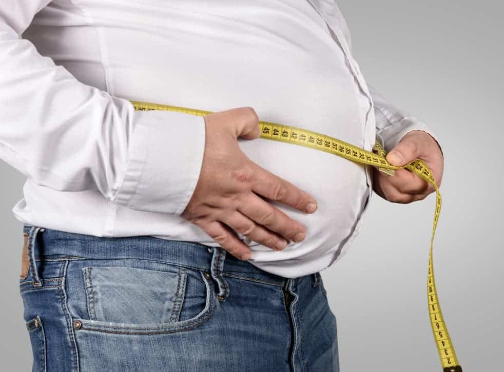 Obesity Affecting Your Love Life