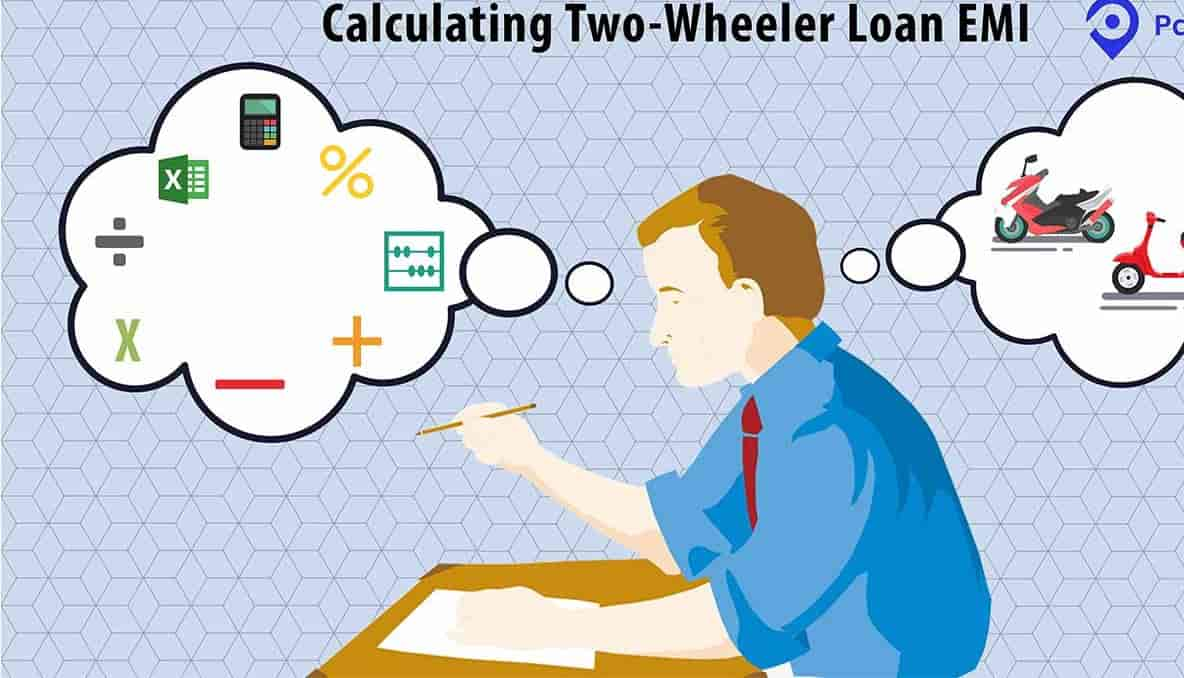 How To Calculate Your Two-wheeler Loan Premium Using The EMI Calculator