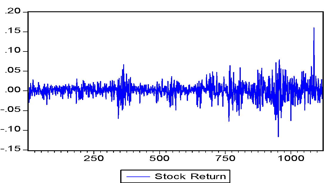 Intraday Price Change and Trading Volume Relations