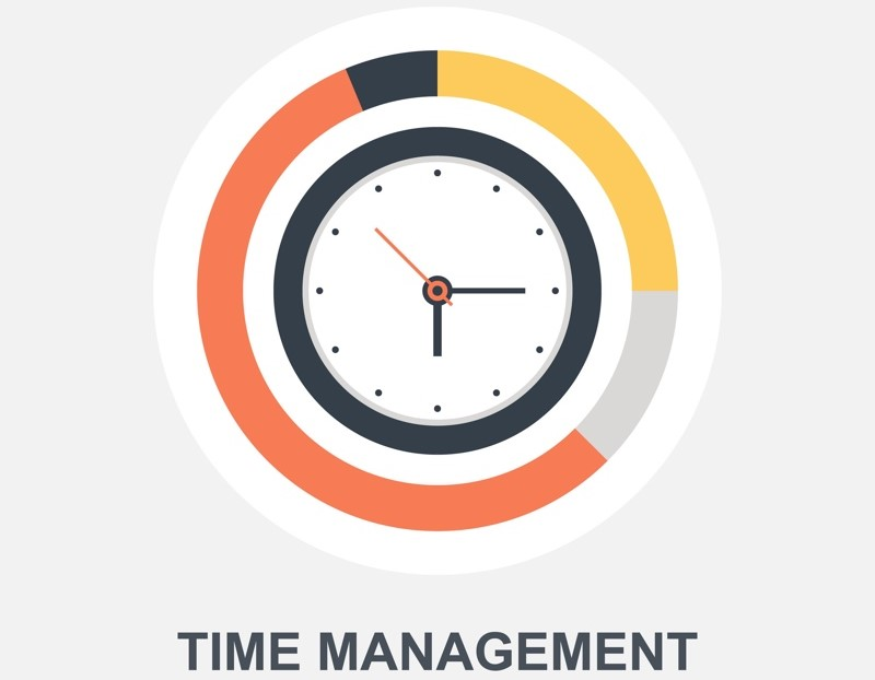 Time Management Planning Techniques For Doing Your Best With Every Day