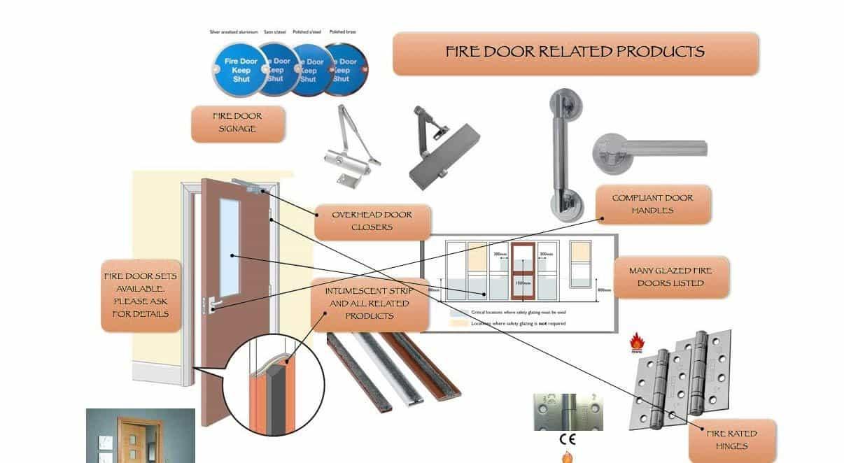 Fire door Regulations