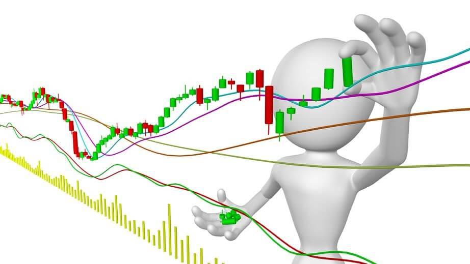 How Can A Forex Trader Maximize Profit With The Use of Risk Allocation